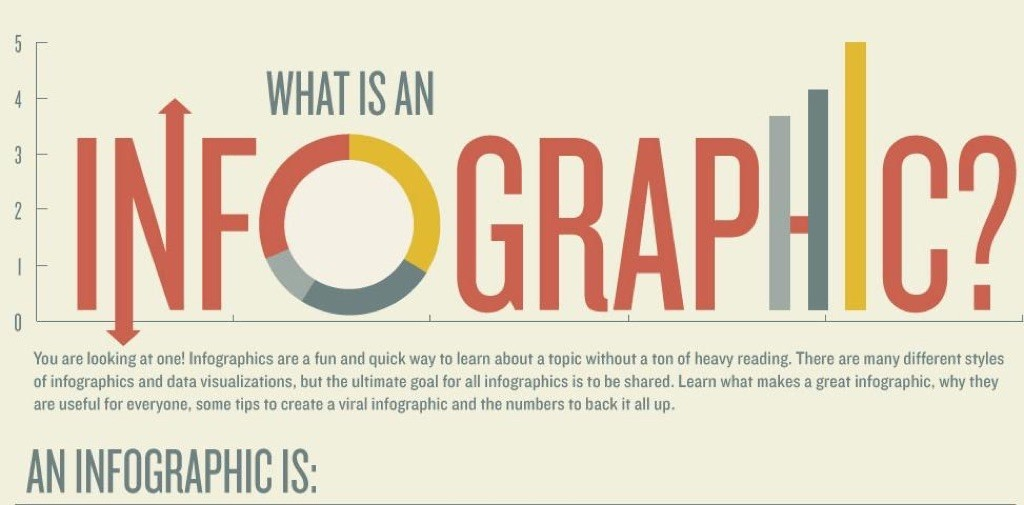what-is-an-infographic2