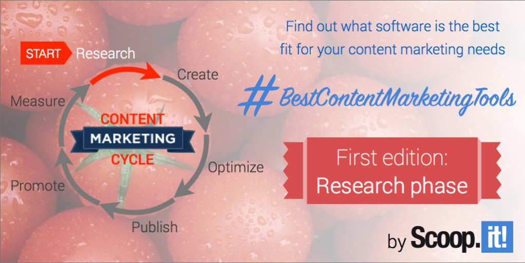 best content marketing tools edition 1 research phase