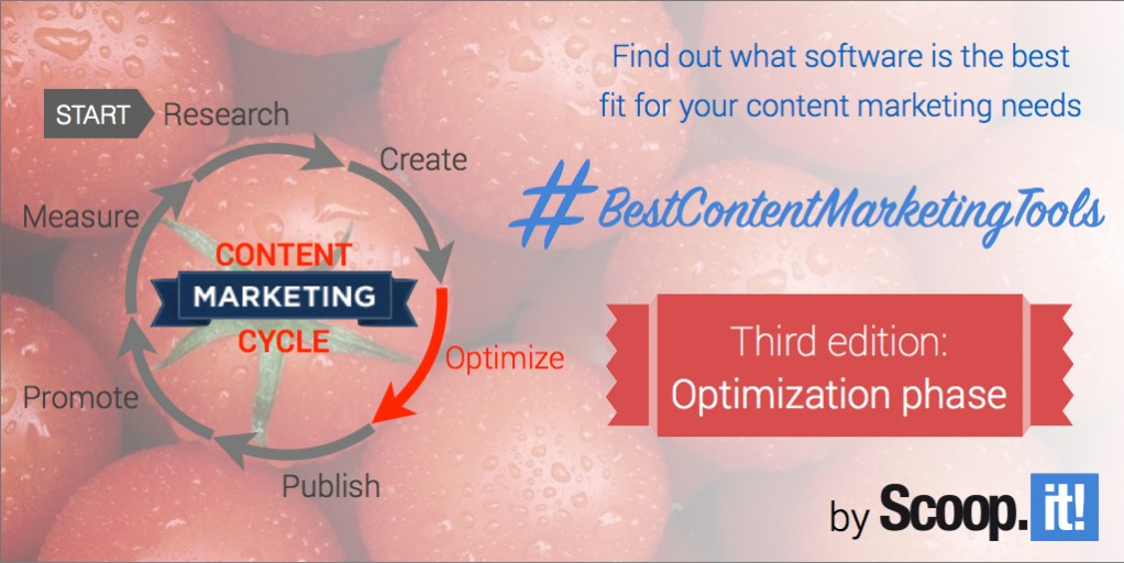best content marketing tools edition 3 optimization phase