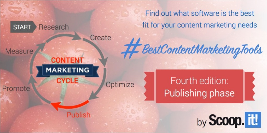 best content marketing tools edition 4 publishing phase