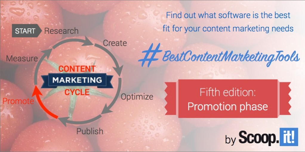 best content marketing tools edition 5 promotion phase