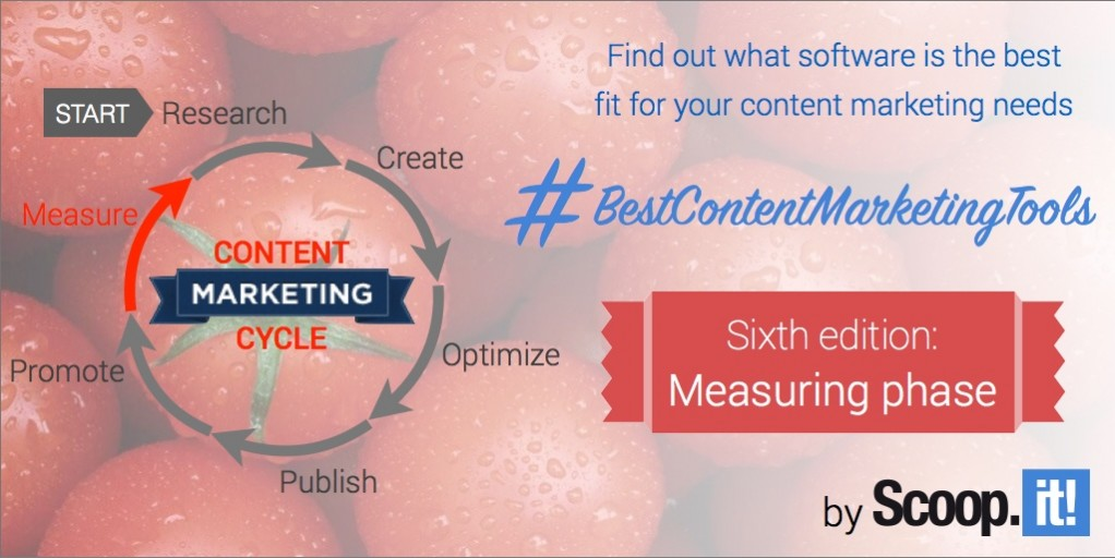 best content marketing tools measuring phase