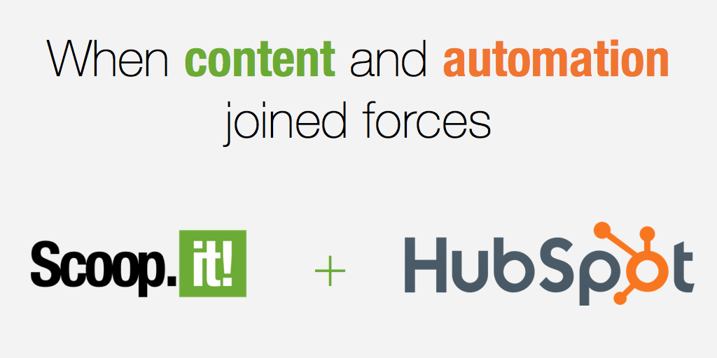 Content and automation join forces- Content Director now integrates with Hubspot