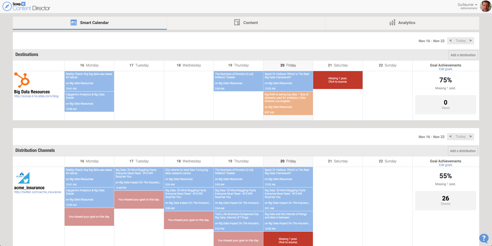 scoopit and hubspot integration planner