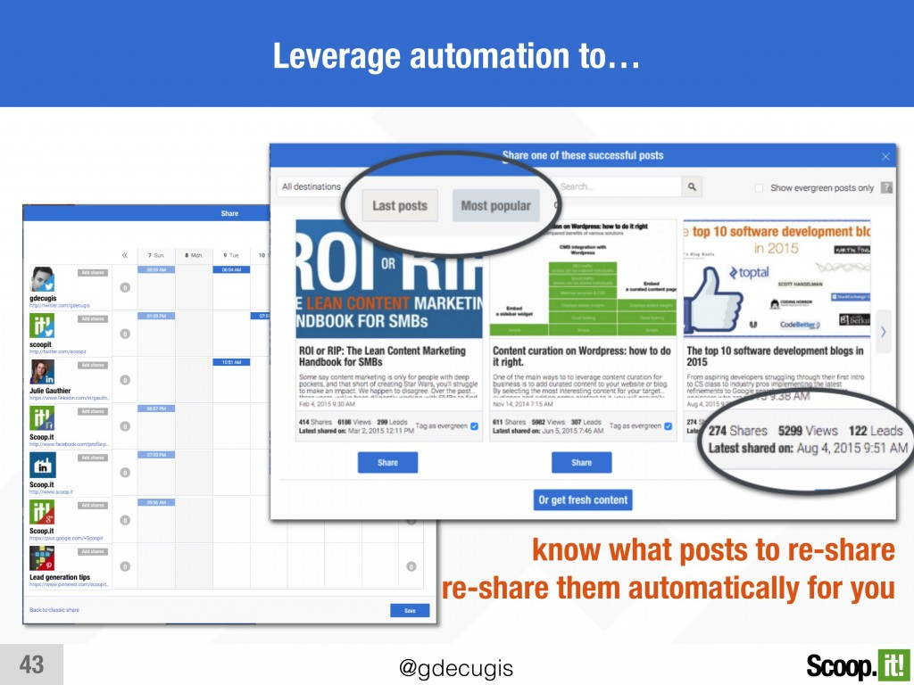 Leverage automation to share content multiple times