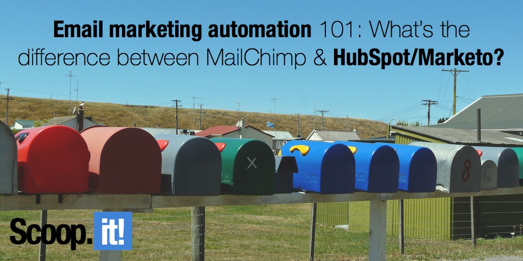 email marketing automation mailchimp hubspot or marketo