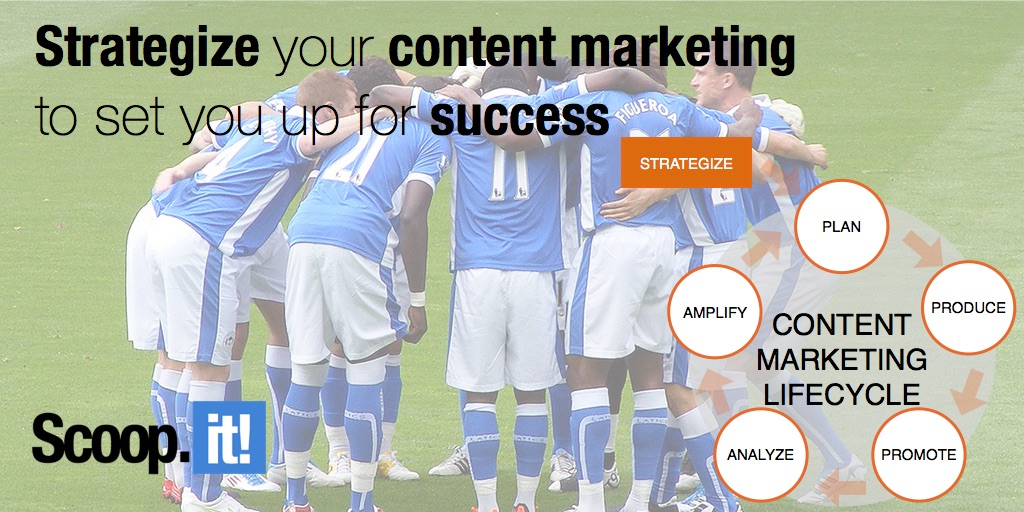 strategize your content marketing for success