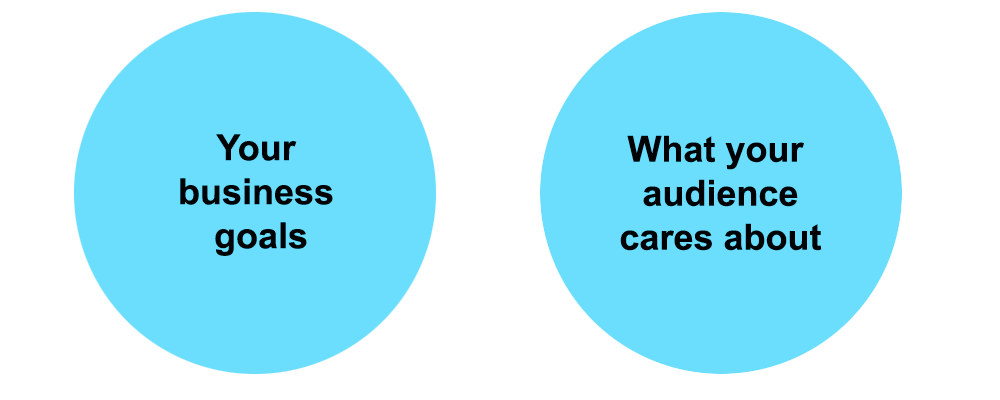 business goals versus what your audience wants