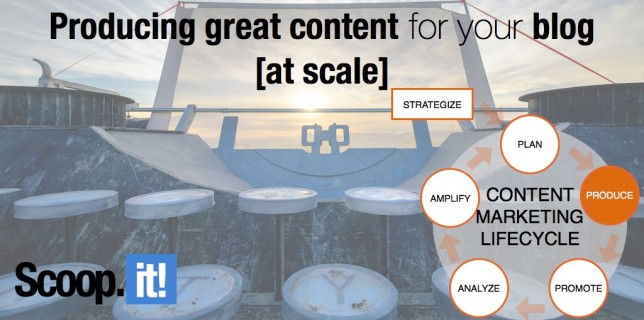 Producing great content for your blog at scale phase 3 of content marketing lifecycle