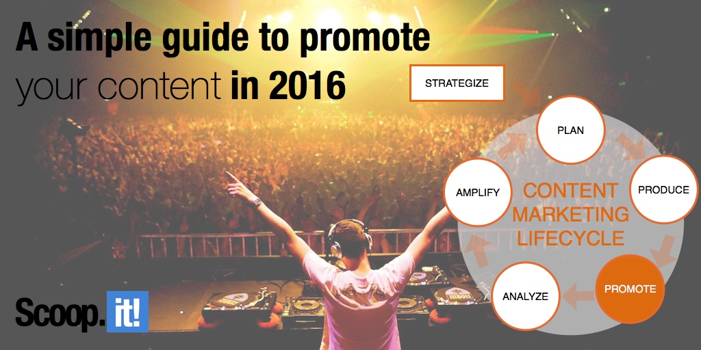 how to promote your content in 2016 phase 4 content marketing lifecycle
