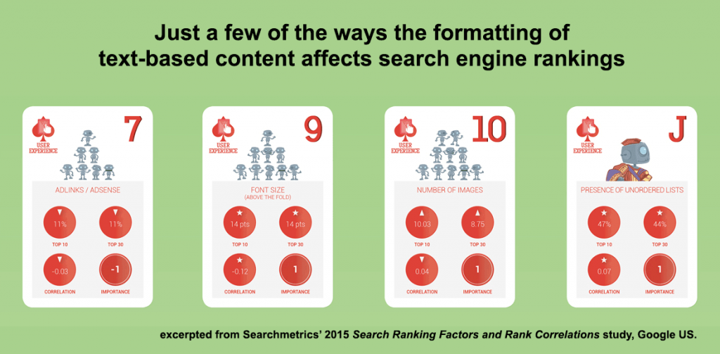 how text formatting affects search engine optimization