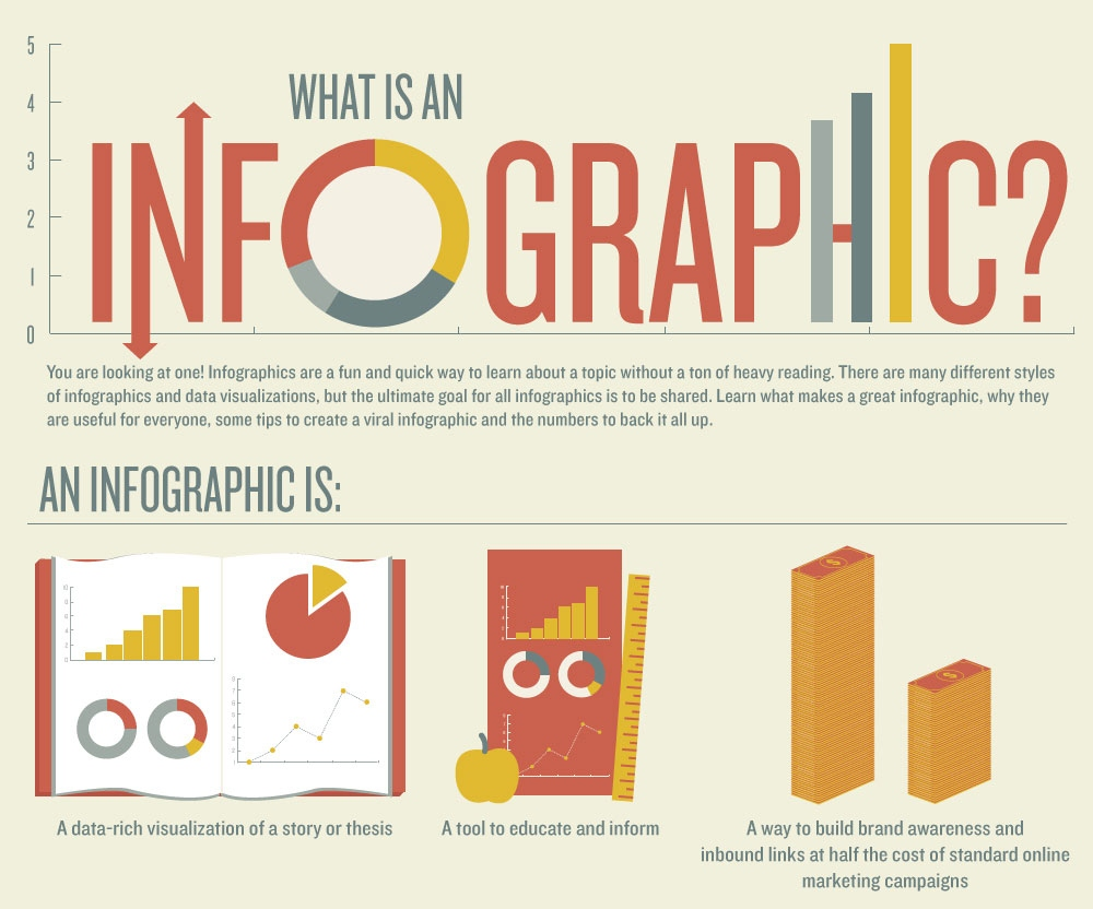 infographic of an infographic content formats for effective link building campaign