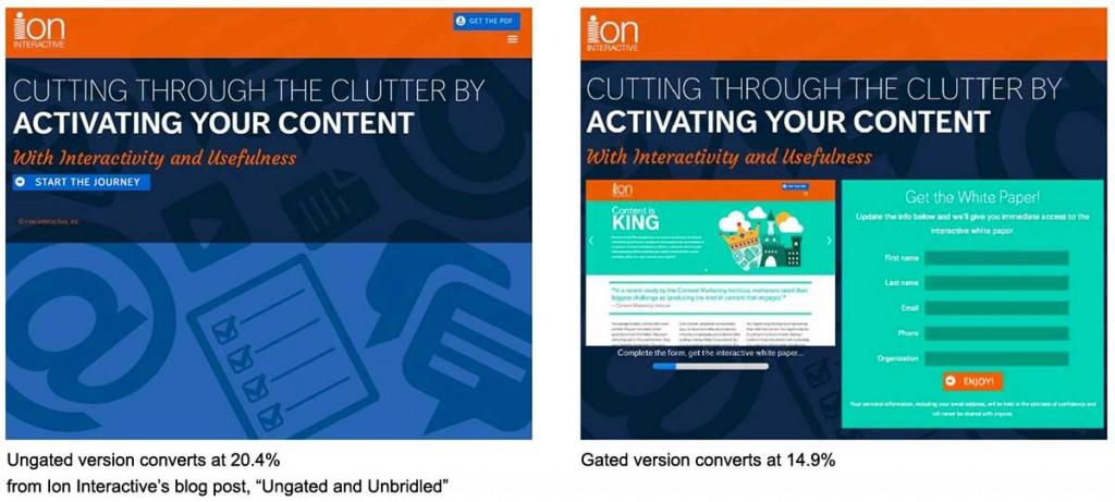 gated versus ungated content