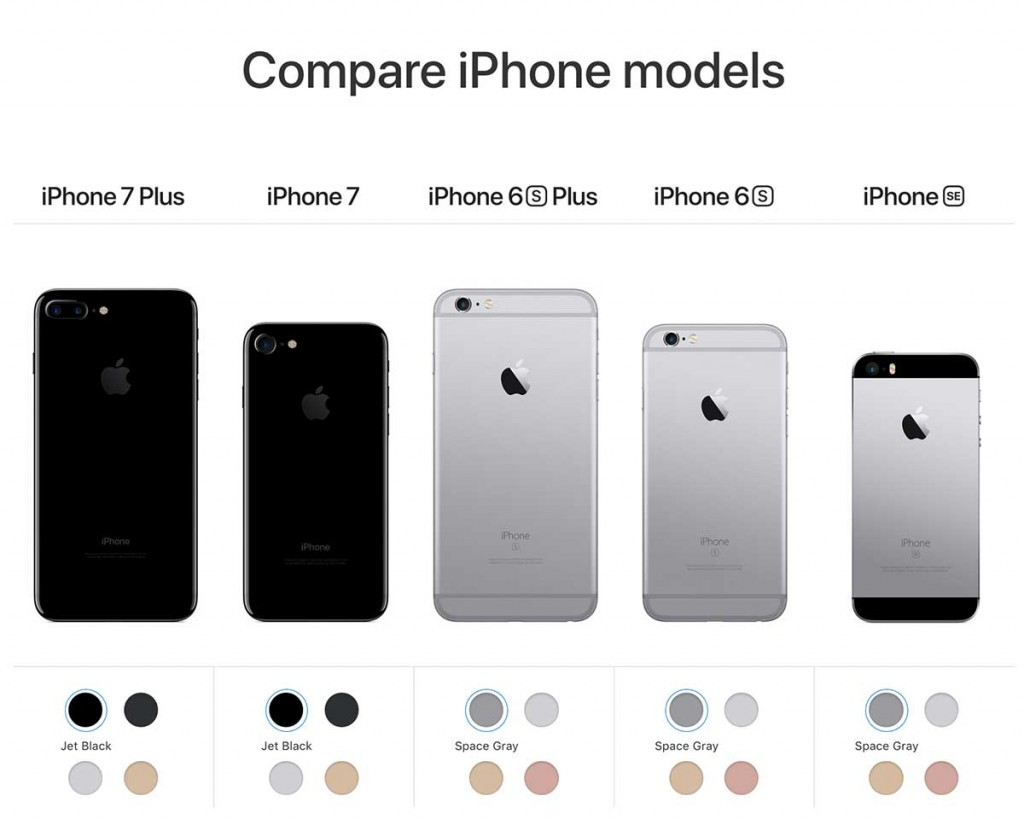 compare iphone models compare the best mobile phone deals moneysupermarket 1600