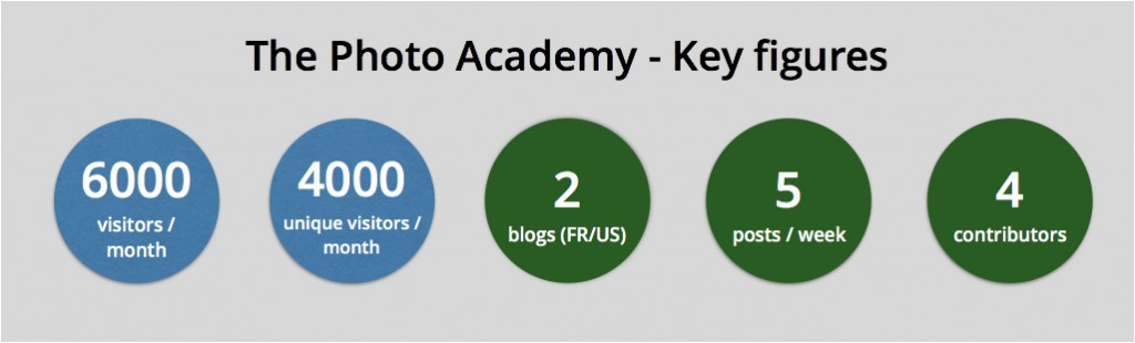 the-photo-academy-key-figures