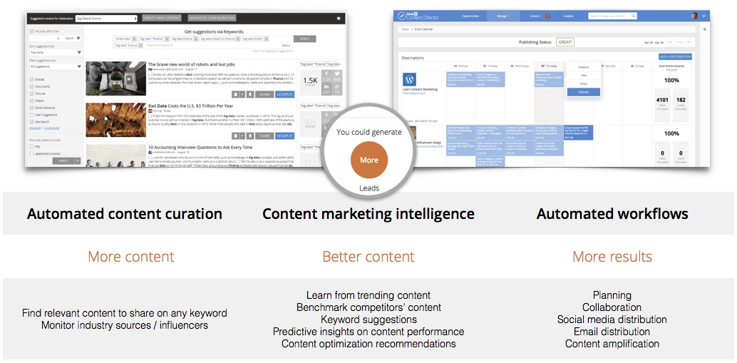 content-marketing-for-agencies