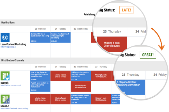 Editorial calendars let you budget your time better, resulting in fewer late nights and less stress