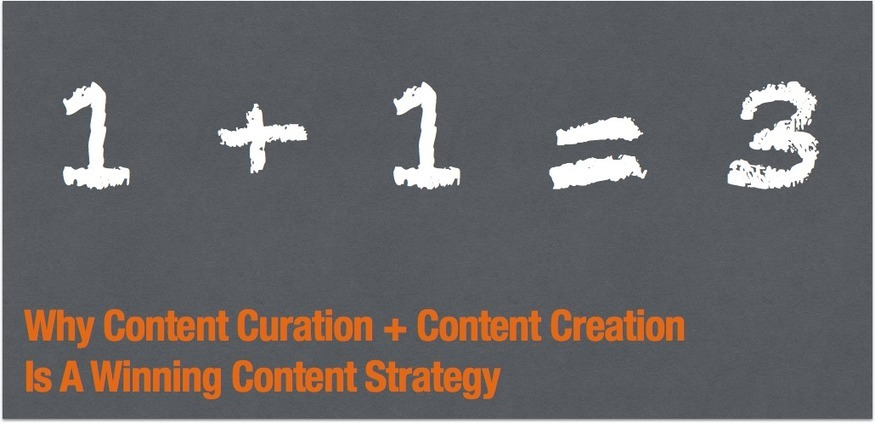Why Content Curation + Content Creation  Is A Winning Content Strategy
