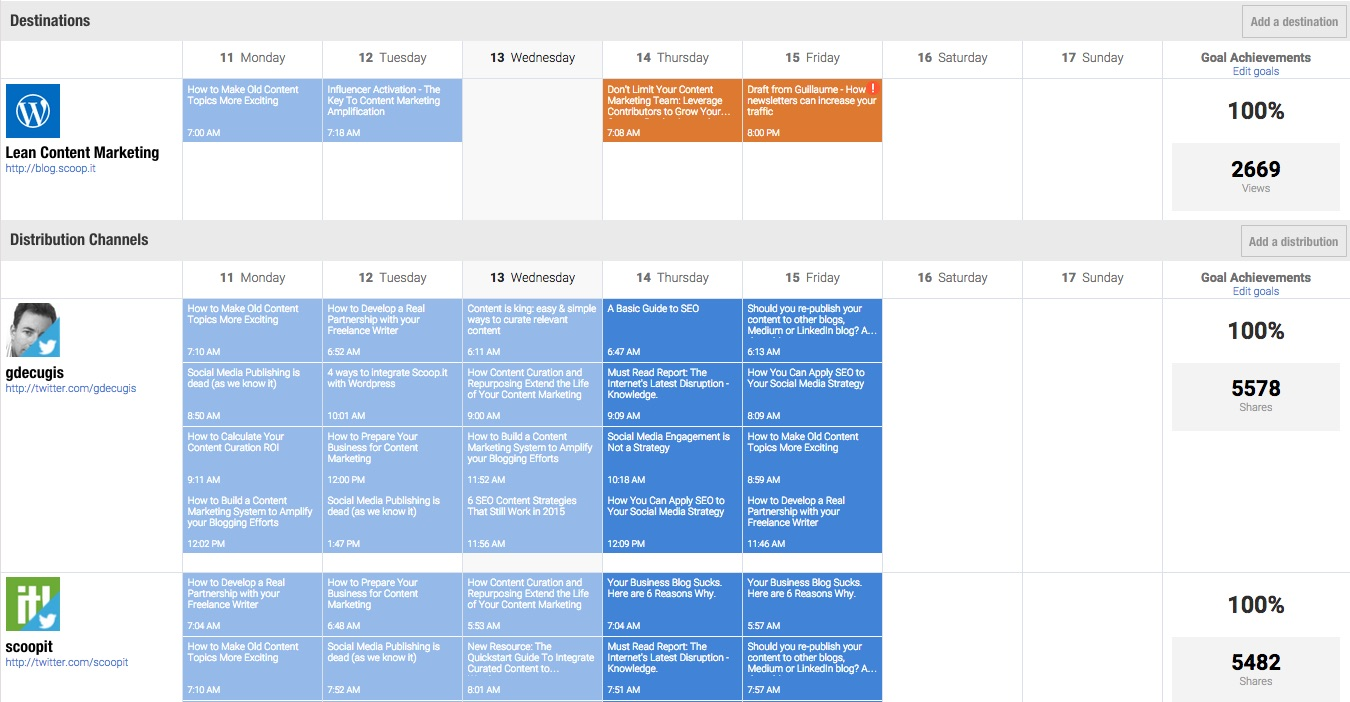 editorial calendars help content marketing teams work more efficiently together