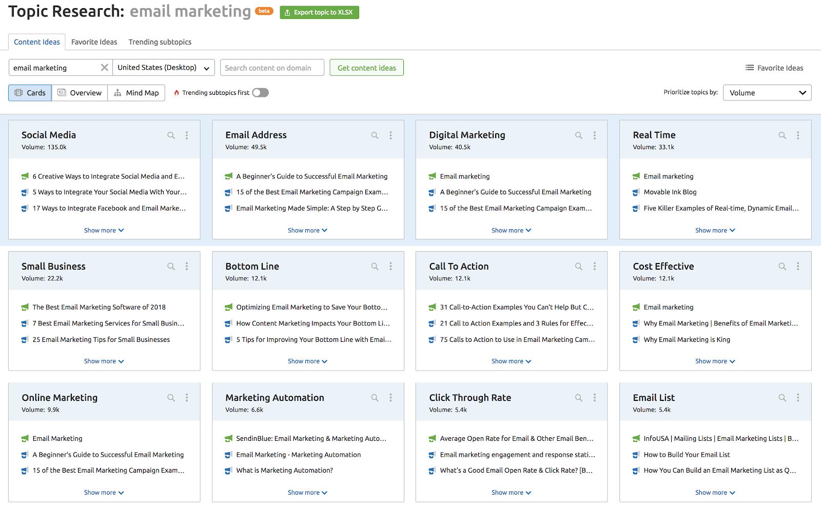 Content hub keyword research in SEMrush